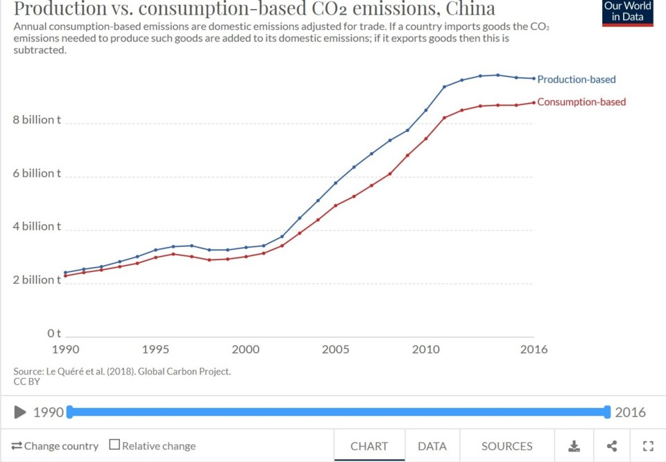 emissões china.jpg