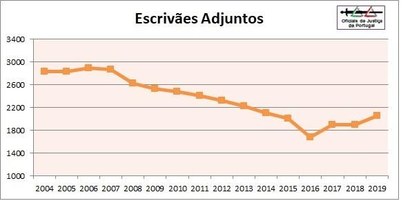 OJ-Grafico2019-Categoria5=EAdj.jpg