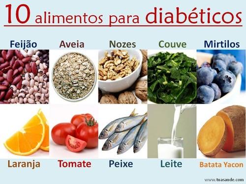 O diabetico pode usar viagra