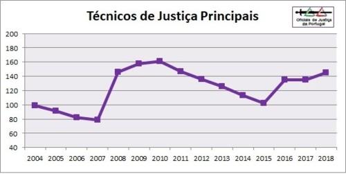 OJ-Grafico-TJP-2018.jpg