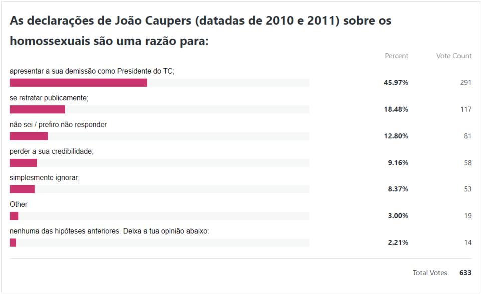 Inquérito João Caupers dezanove.PNG