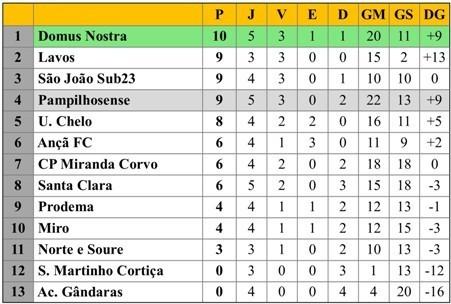 Class 5ªJ DH Futsal 20-10-18.jpg