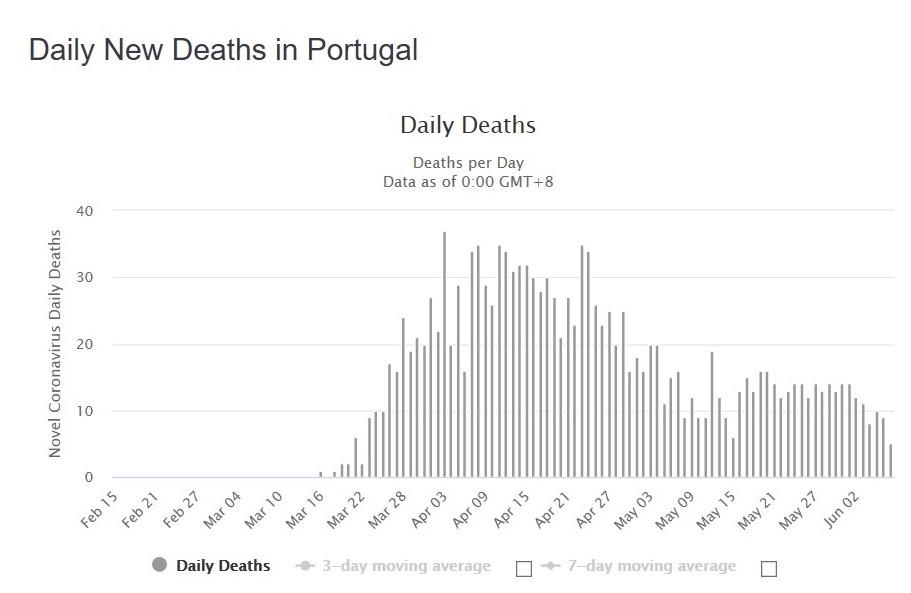 mortes port.jpg