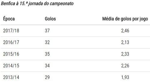 Benfica_2017-2018.jpg