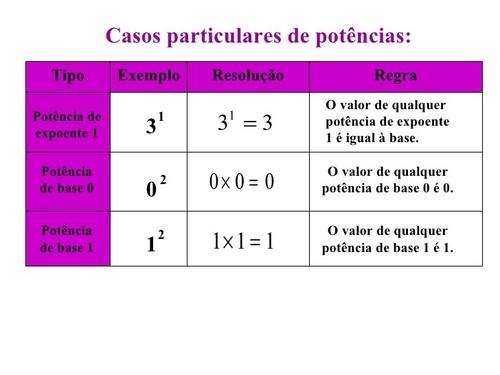 mat-5ano-potncias-11-728.jpg