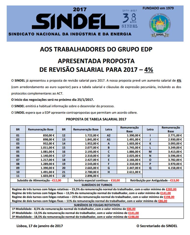 Sindel.TS2017.png