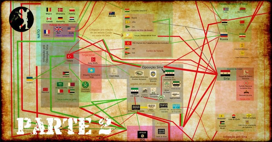 resumo do conflito sírio p2.jpg