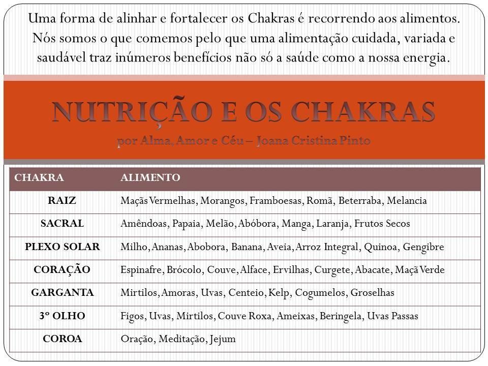 Nutrição e os Chakras.jpg