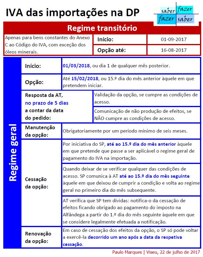 IVA nas importações.png