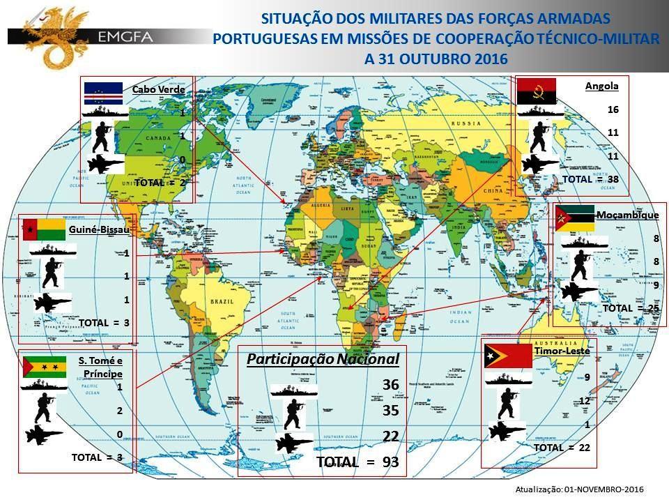 mapa militar.PNG