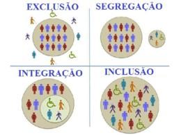 inclusão.jpg