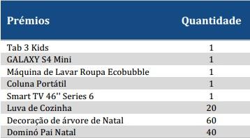 Passatempo SAMSUNG Portugal - Vários Prémios-02-01-2014 16432080_uP7KO