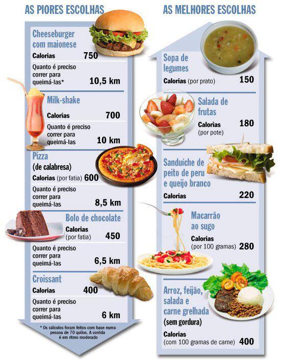 dieta anabolica para hombres