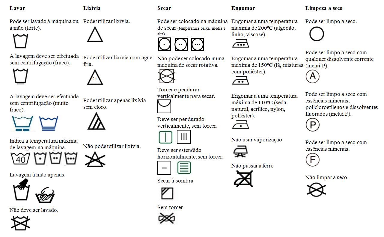Resultado de imagem para simbolos das etiquetas da roupa