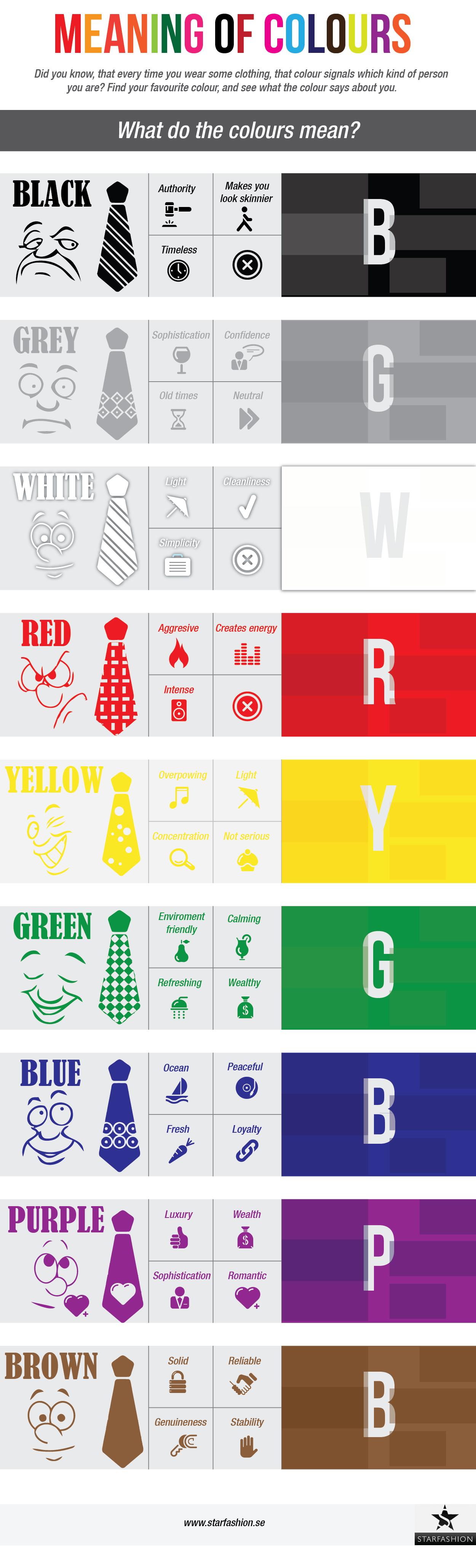 significado cores roupa