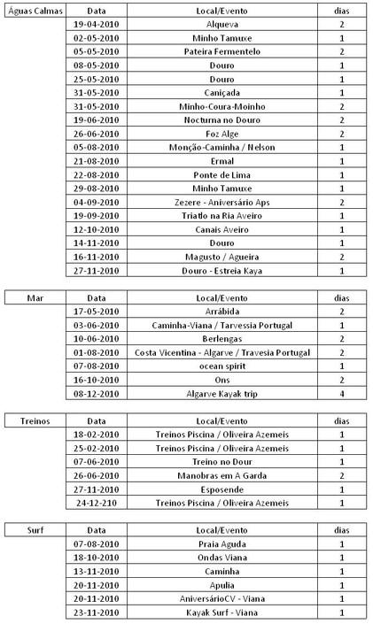 Resumo das actividades de 2010 7745760_U75oh